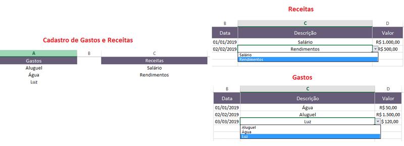 Planilha para controlar gastos no Excel
