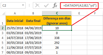 Calculando a diferença de dias no Excel (ignorando anos)
