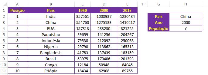 Usando ÍNDICE e CORRESP para pesquisar por valores de linha e coluna