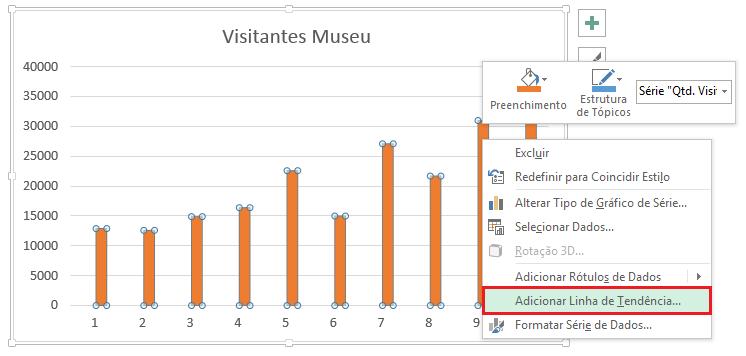 Linha de tendência Excel