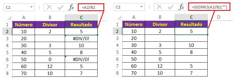 Tratando o erro #DIV/0! com a função SEERRO