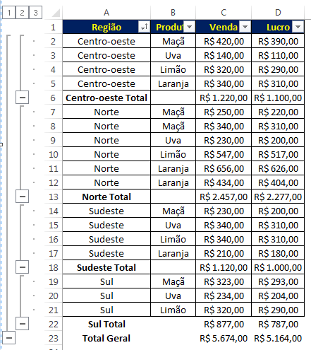 O que é Subtotal no Excel?