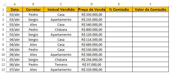 comissões de vendas no Excel - como calcular e gerenciar