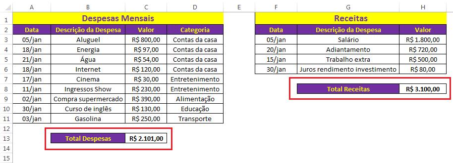 Totalize sua renda mensal e despesas mensais - orçamento no Excel