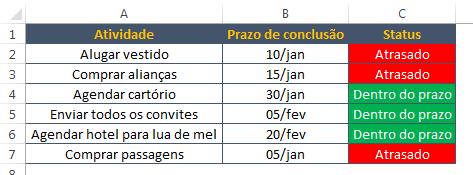 cronograma no Excel