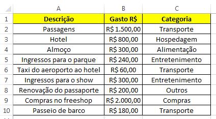 planejamento de viagem com o Excel
