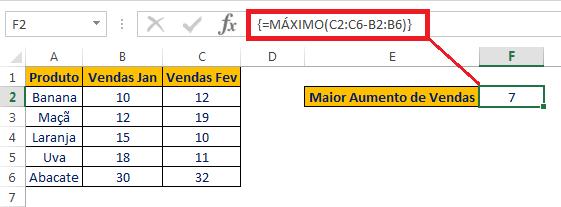 função de matriz