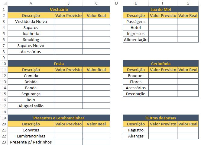 Gastos de casamento - planejamento no Excel