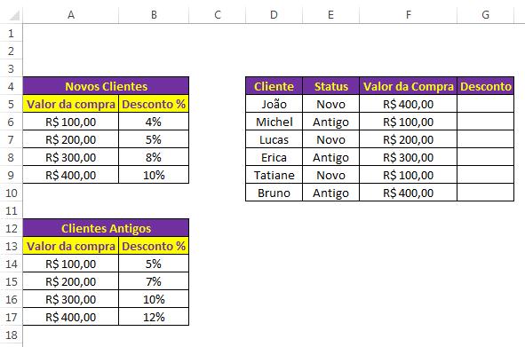 Buscar em duas tabelas no Excel