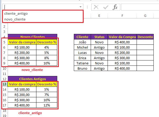 fazer busca em duas tabelas no Excel