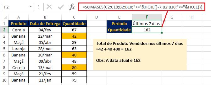 Função SOMASES com datas