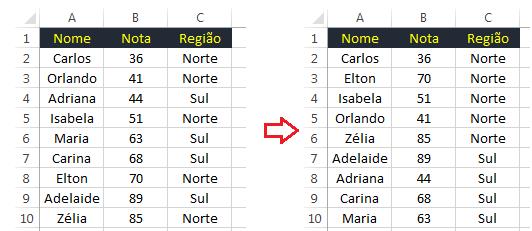 Classificar: Colocando várias colunas em ordem alfabética