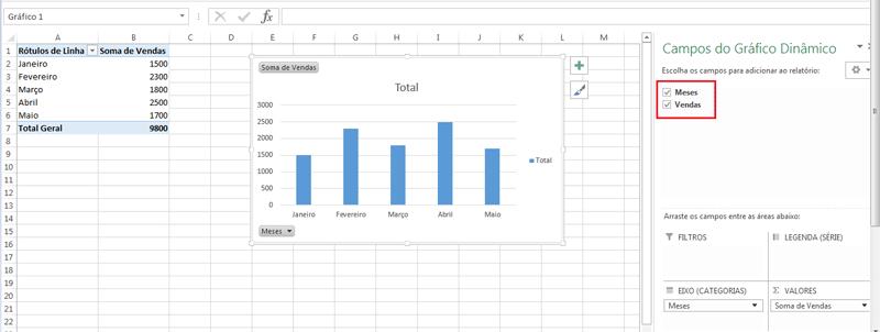 gráfico de tabela dinâmica