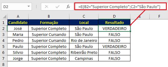 Função E no Excel - Verificando Formação e Local do Candidato