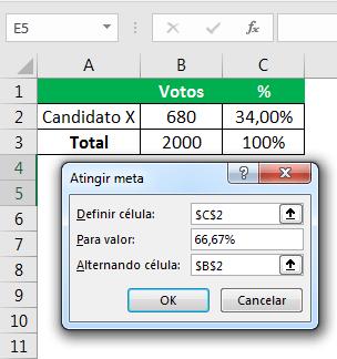 Previsão de votos em eleição