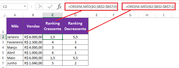 Ranking no Excel ORDEM x ORDEM.MÉD