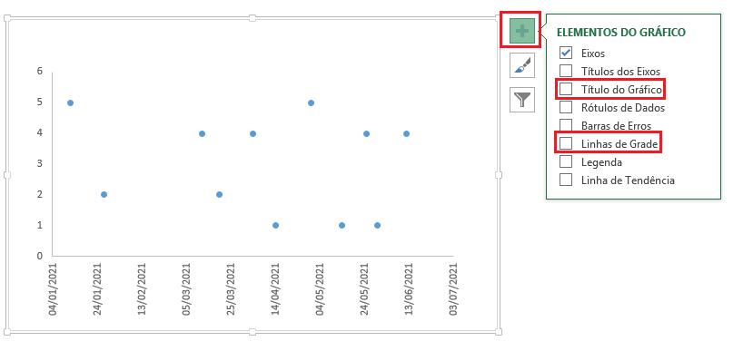 Excel Timeline gráfico dispersão