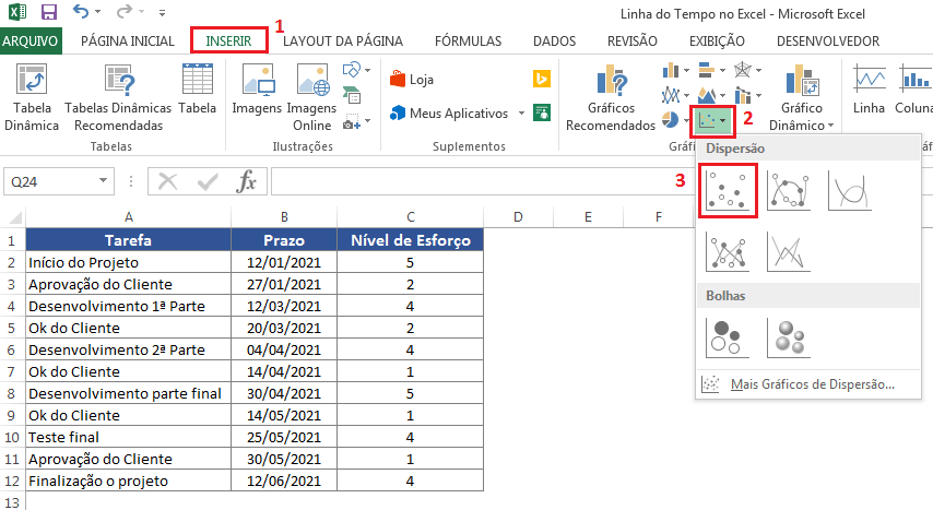 Linha do tempo no Excel usando um gráfico de dispersão