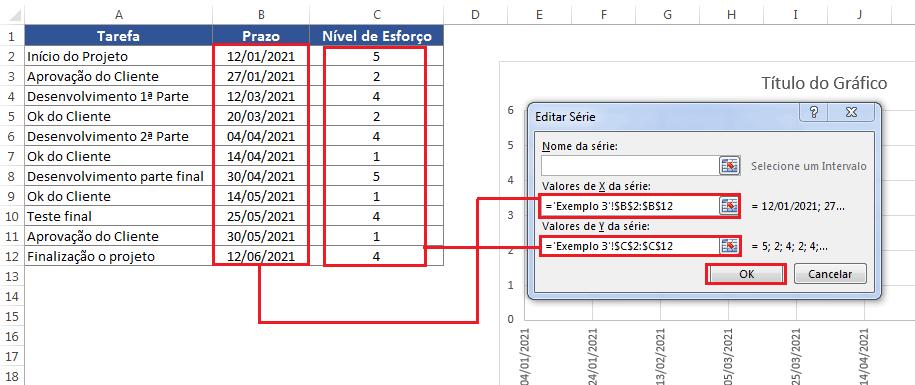 Usando o gráfico de dispersão para criar uma linha do tempo
