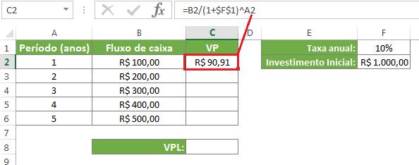Como calcular o VP no Excel