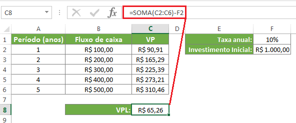 VPL calculado manualmente no Excel