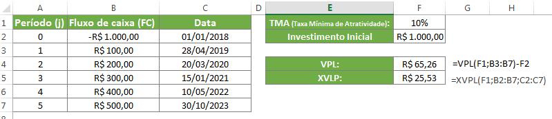 Função XVPL no Excel
